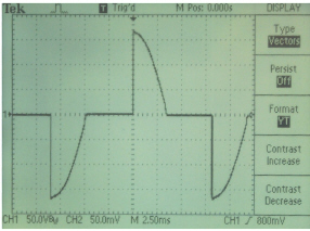Phase Angle Control Waveform