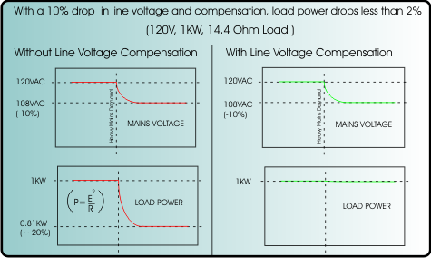 SSRMAN-1P-line-voltage-compensation