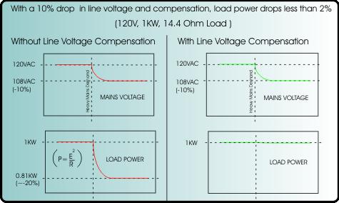 SSRMAN-1P-line-voltage-compensation